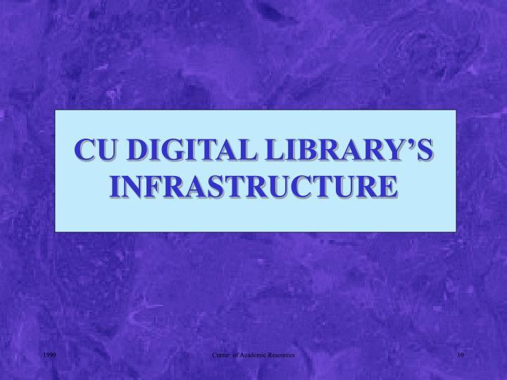 CU DIGITAL LIBRARY'S