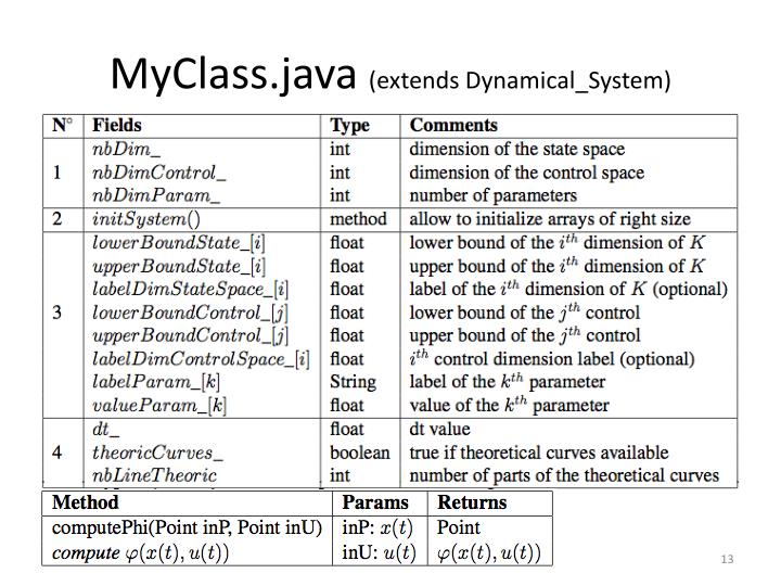 MyClass.java