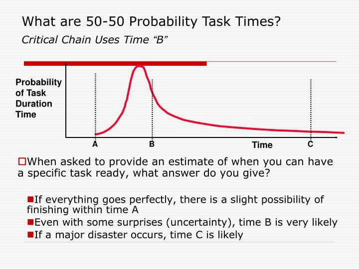 What are 50-50 Probability Task Times?