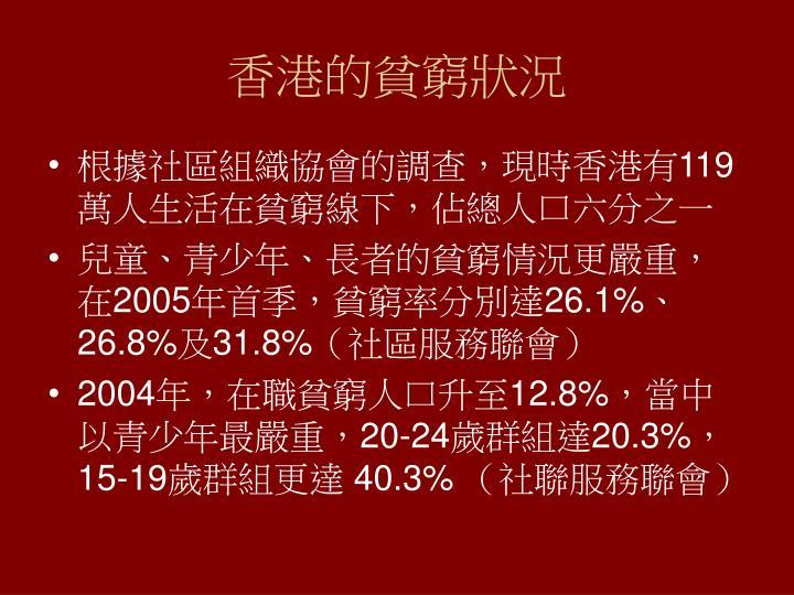 香港的貧窮狀況