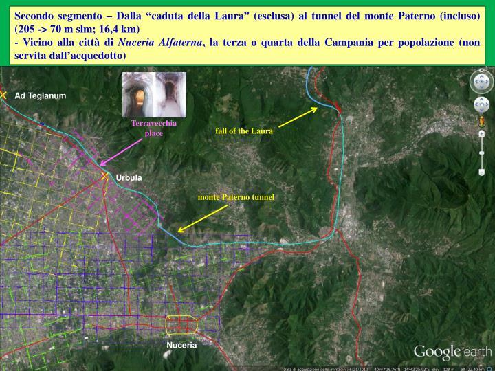 """Secondo segmento – Dalla """"caduta della Laura"""" (esclusa) al tunnel del monte Paterno (incluso) (205 -> 70 m slm; 16,4 km)"""