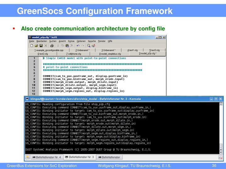 GreenSocs Configuration Framework