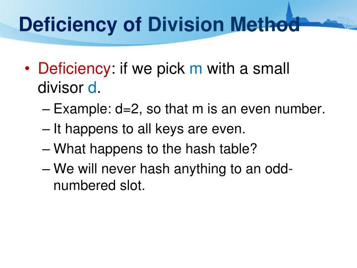 Deficiency of