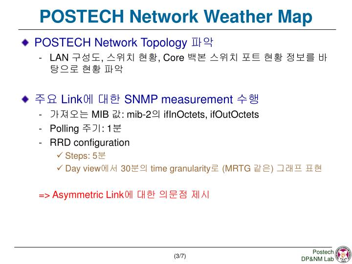 Postech network weather map
