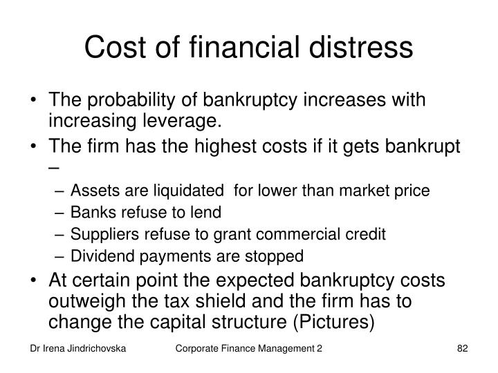 Cost of financial distress