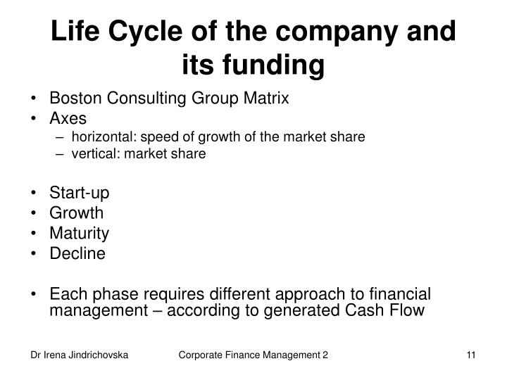 Life Cycle of the company and its funding