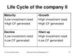 life cycle of the company ii