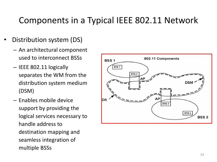 Components in a Typical IEEE 802.11 Network