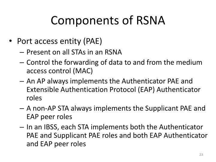 Components of RSNA