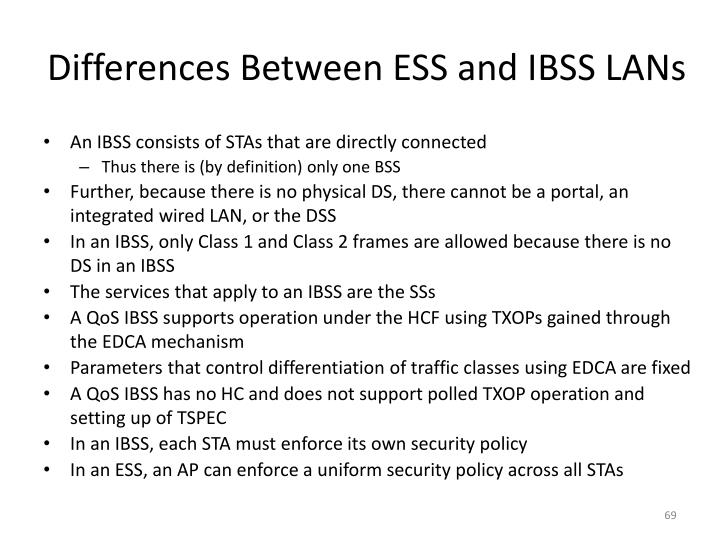 Differences Between ESS and IBSS LANs