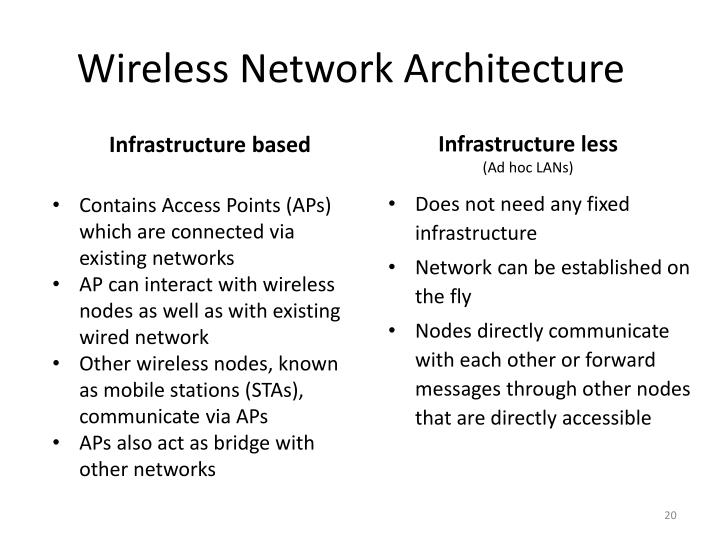 Wireless Network Architecture