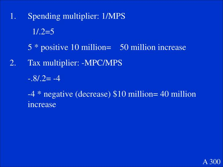 Spending multiplier: 1/MPS