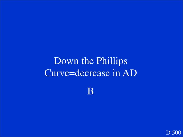 Down the Phillips Curve=decrease in AD