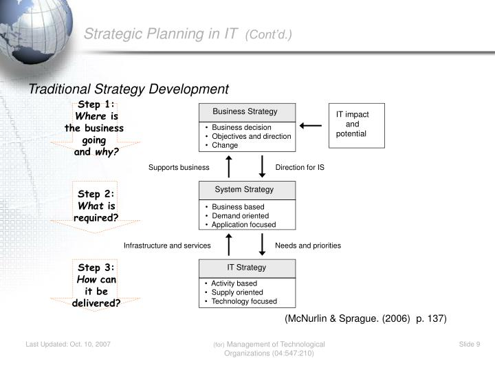 Strategic Planning in IT