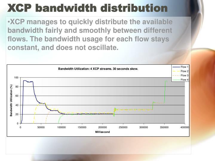 XCP bandwidth distribution