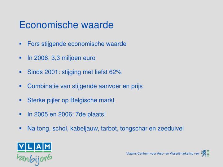 Economische waarde