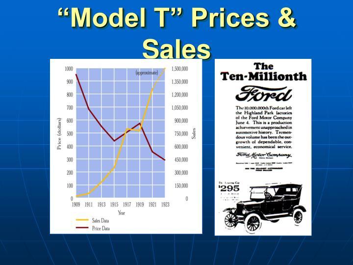 """Model T"" Prices & Sales"