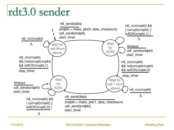 rdt3.0 sender