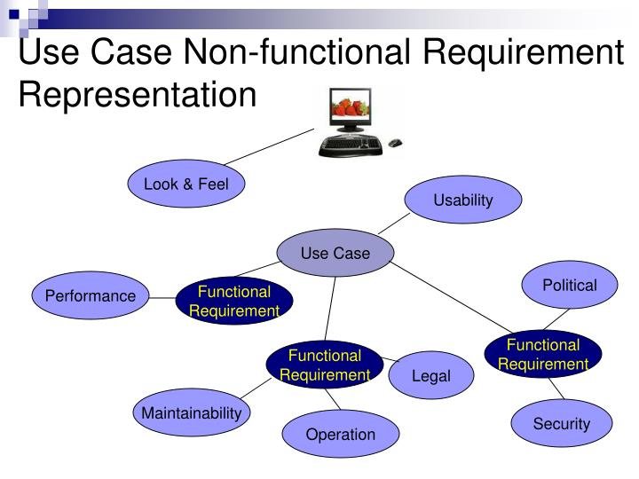 Use Case Non-functional Requirement Representation