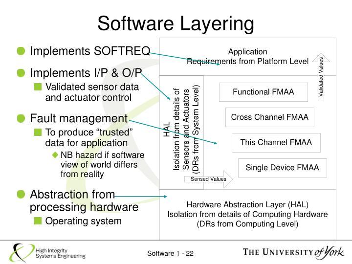 Software Layering