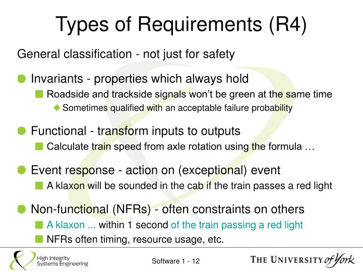 Types of Requirements (R4)
