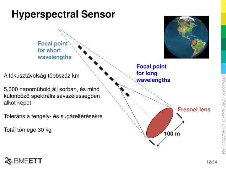 Hyperspectral Sensor