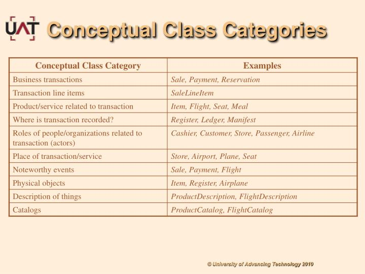 Conceptual Class Categories