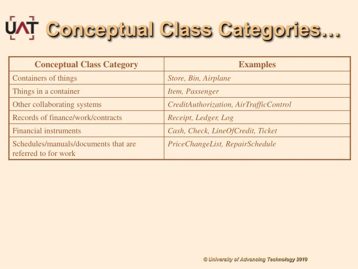 Conceptual Class Categories…
