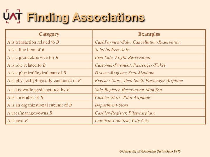 Finding Associations