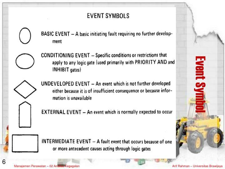 Event Symbol
