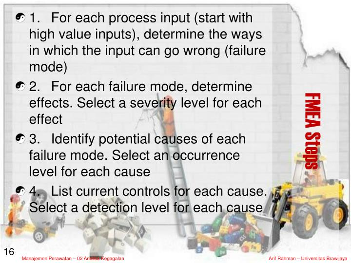 1.	For each process input (start with high value inputs), determine the ways in which the input can go wrong (failure mode)