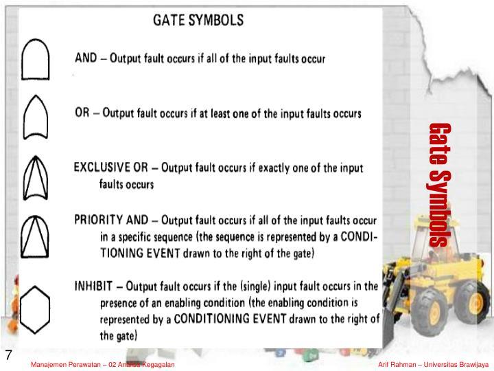 Gate Symbols