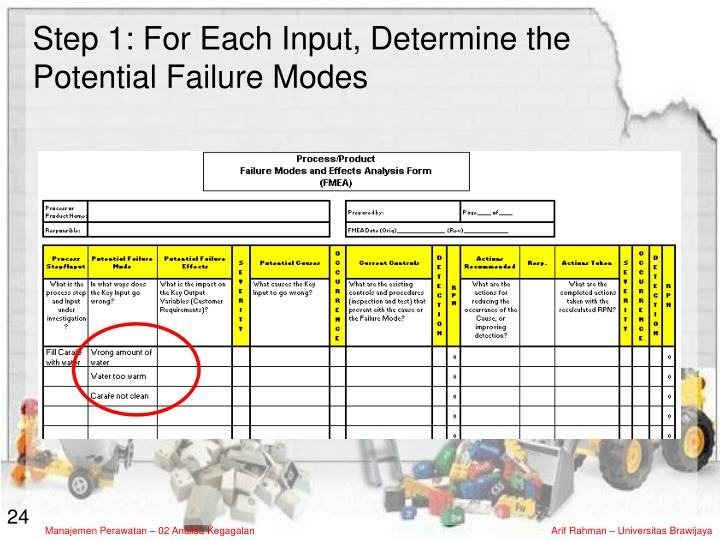 Step 1: For Each Input, Determine the Potential Failure Modes