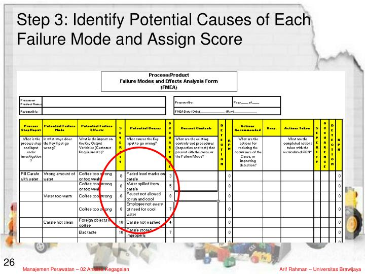 Step 3: Identify Potential Causes of Each Failure Mode and Assign Score