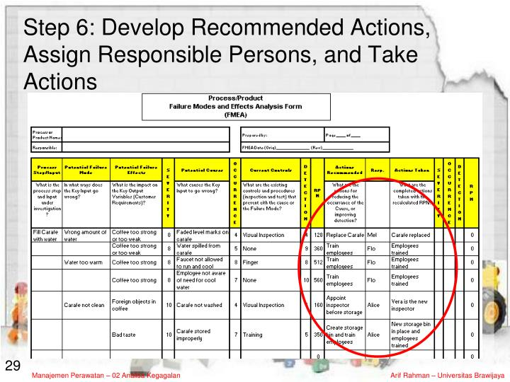 Step 6: Develop Recommended Actions, Assign Responsible Persons, and Take Actions
