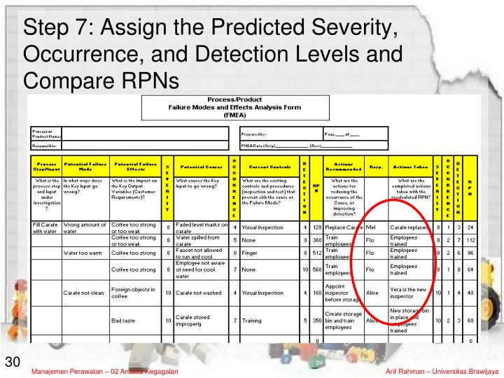 Step 7: Assign the Predicted Severity, Occurrence, and Detection Levels and Compare RPNs