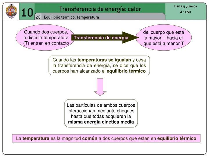 Cuando dos cuerpos, a distinta temperatura (