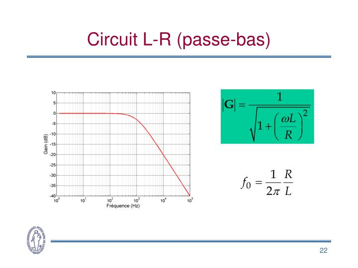 Circuit L-R (passe-bas)
