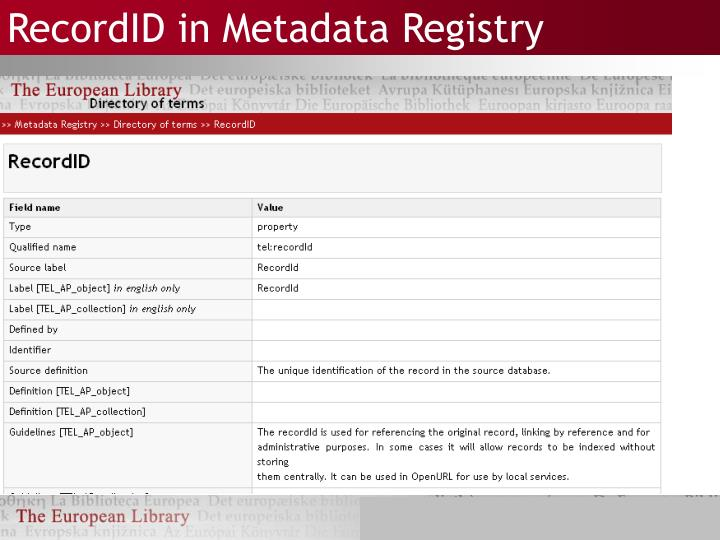 RecordID in Metadata Registry