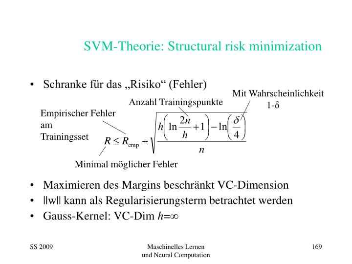 SVM-Theorie: Structural risk minimization