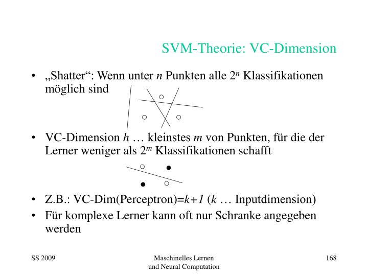 SVM-Theorie: VC-Dimension