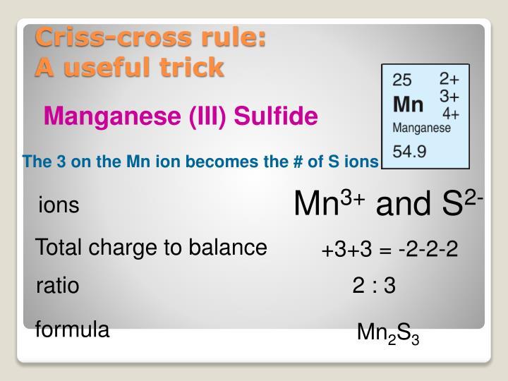 Manganese (III) Sulfide