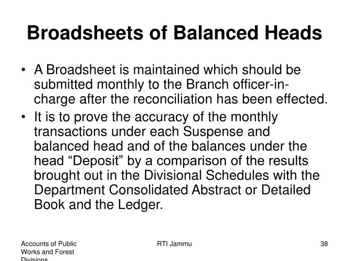 Broadsheets of Balanced Heads