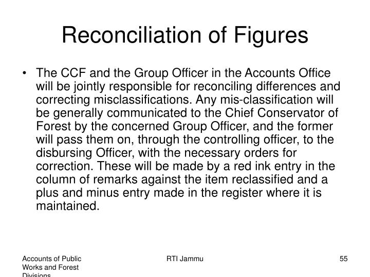 Reconciliation of Figures