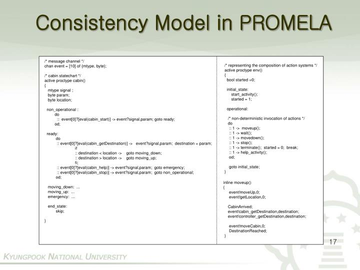 Consistency Model in PROMELA