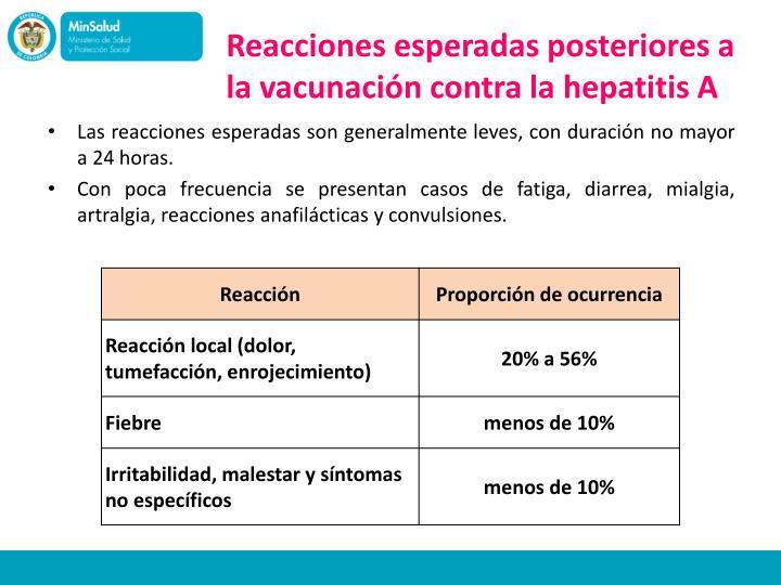 Reacciones esperadas posteriores a la vacunación contra la hepatitis A