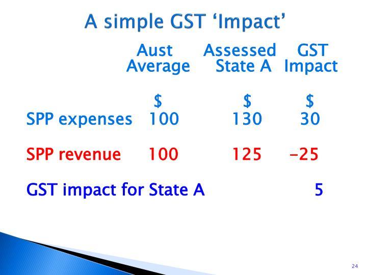A simple GST 'Impact'