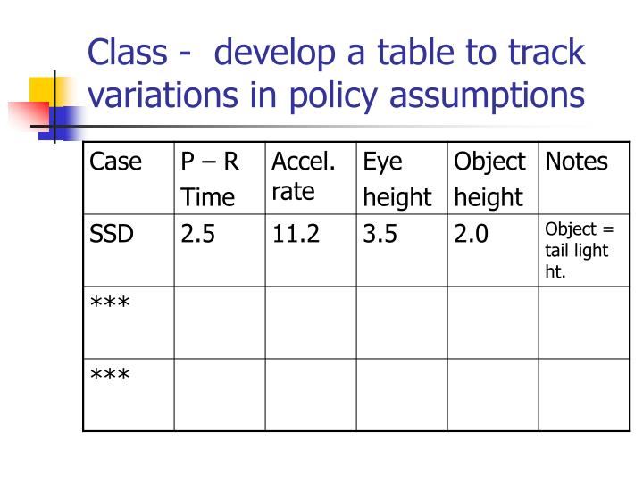 Class -  develop a table to track variations in policy assumptions
