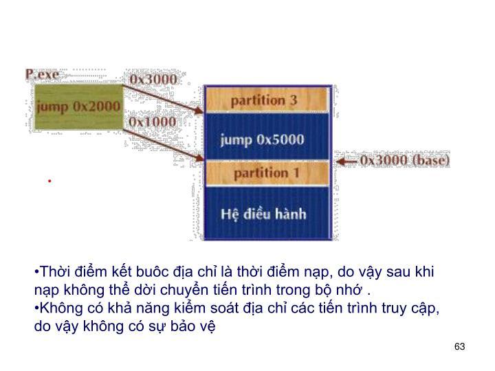 Thời điểm kết buôc địa chỉ là thời điểm nạp, do vậy sau khi nạp không thể dời chuyển tiến trình trong bộ nhớ .
