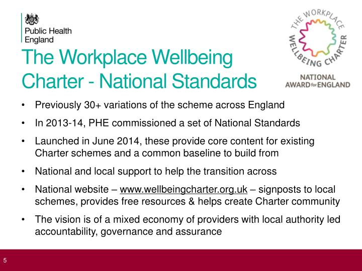 The Workplace Wellbeing                                   Charter - National Standards